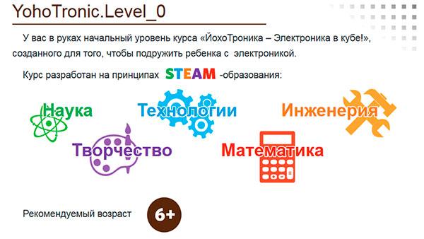 YohoTronic_0_presentation